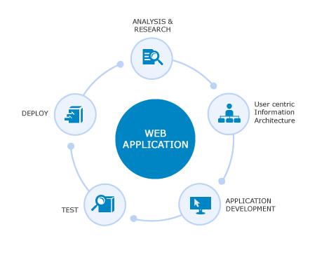 WebApp.jpg