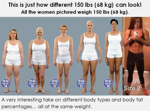 weight-loss-random-stuff.jpg