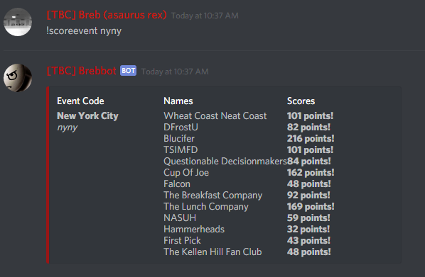 Event Scoring.PNG