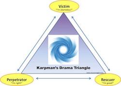 karpmans-drama-triangle.jpg