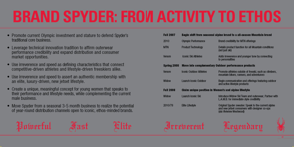 Spyder_BrandDirective_Spreads20.jpg