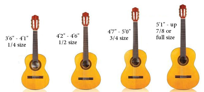 Guitar Sizes.jpg