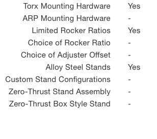 Jesel Sportsman Series Shaft Rocker Options 3.png