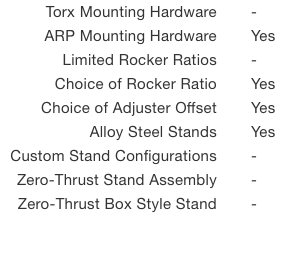 Jesel Pro Series Shaft Rocker Options 3.png