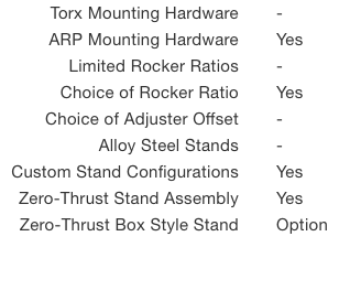 Jesel Pro Steel Series Shaft Rocker Options 3.png