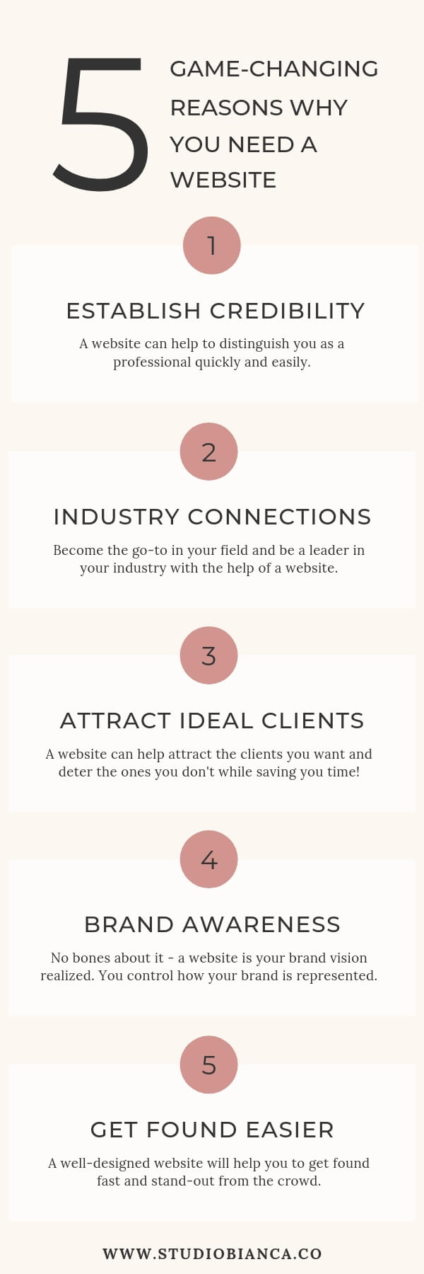 Creative entrepreneurs and small business owners, if you have Facebook, Instagram, or LinkedIn, do you still need a website? A website is an essential, profitable part of modern business. Learn why in this post!