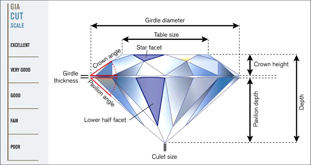 DIAMOND DIAGRAM.jpg