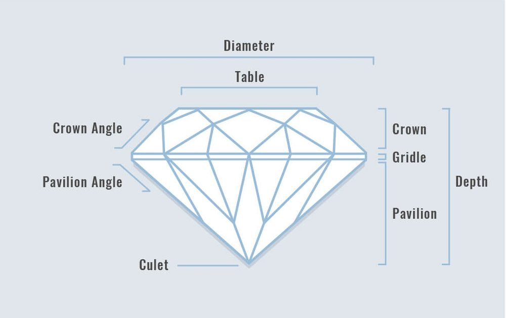 diamond diagram simple.jpg