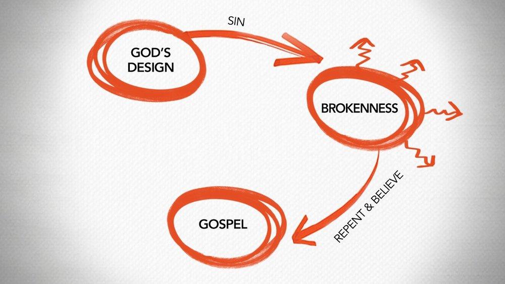 gospel web image 2.jpeg