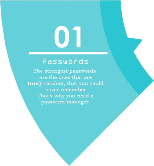 passwords.png