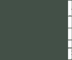 swaledale_450_series_6075m2.png