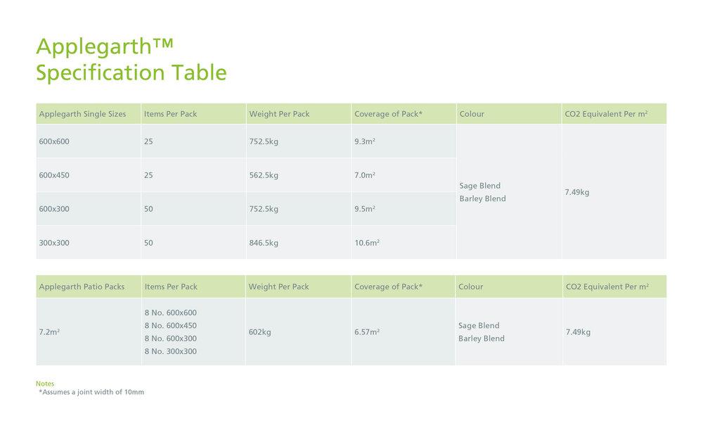 Applegarth Spec Table.jpg