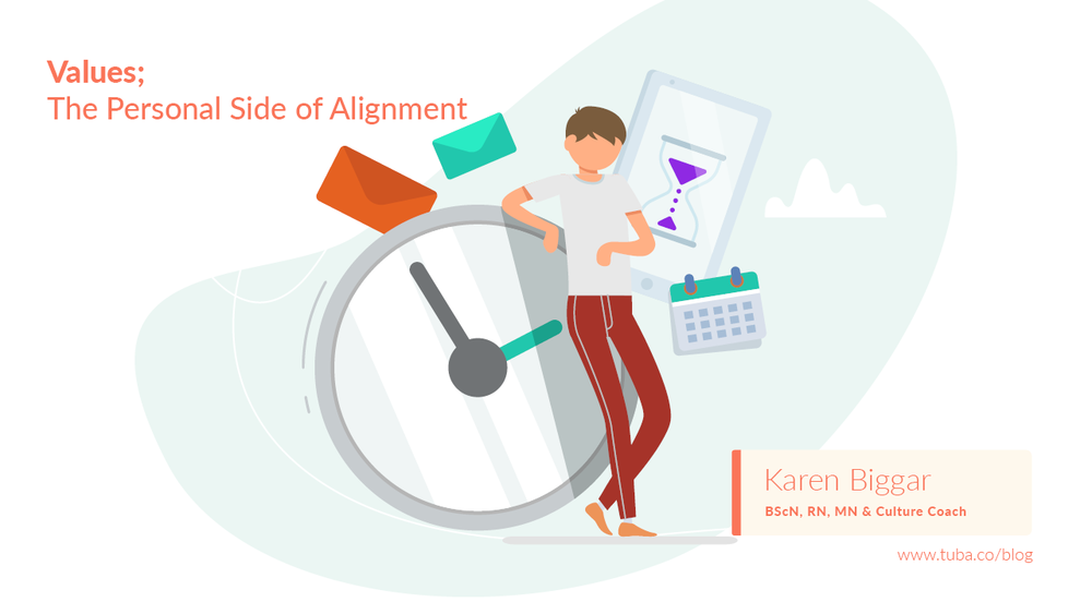 Values; The Personal Side of Alignment - TUBA is starting 2019 by sharing some innovative insights on how you can build a culture of alignment at your workplace, and make it stand out. Having alignment within your team is actually one of those parallel  ..