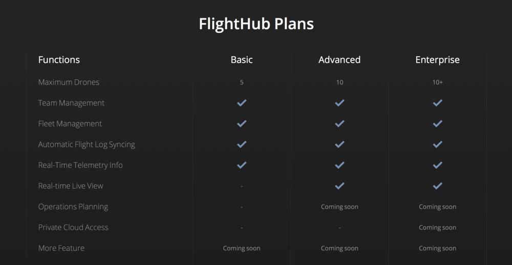 FlightHub.png