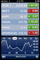 stock_on_iphone