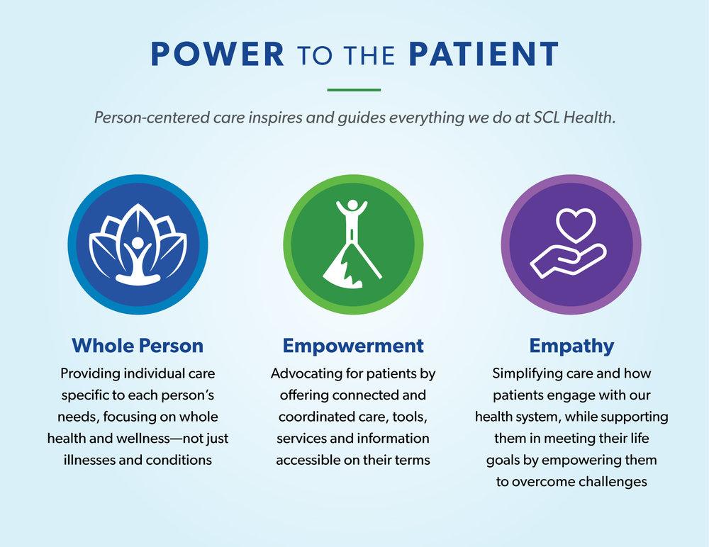 WholePerson_Empowerment_Empathy.jpg