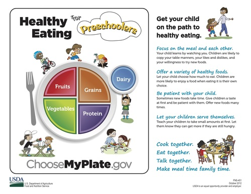 USDA Healthy Eating for Preschoolers from ChooseMyPlate.gov