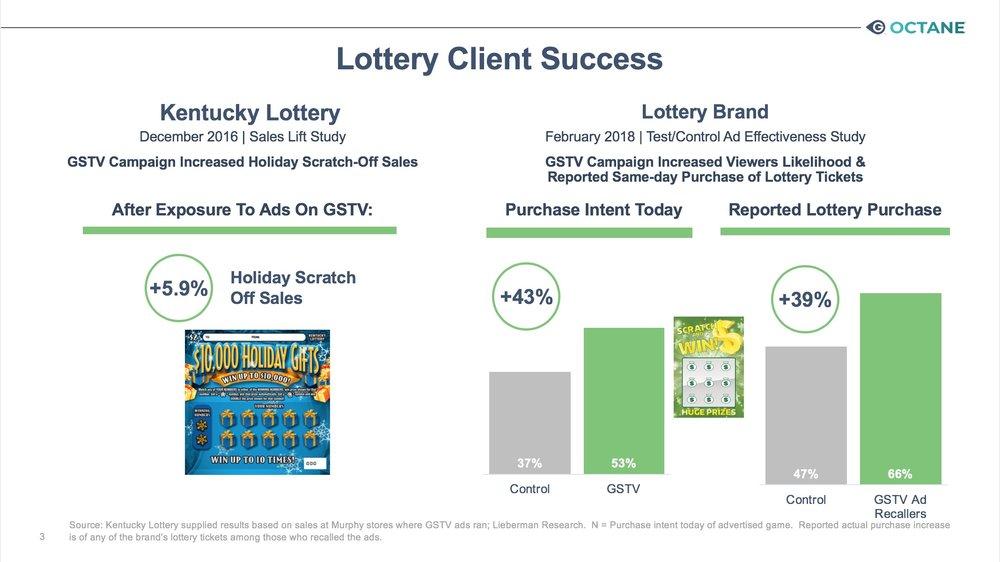 GSTV_Lotto_3.jpg