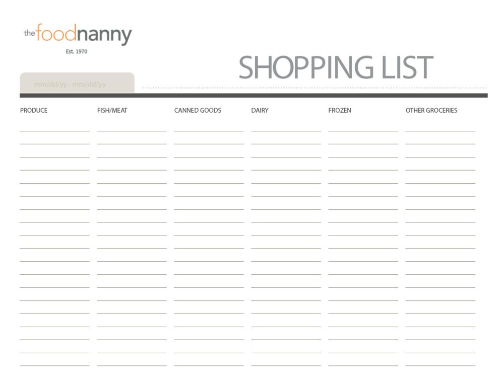 Editable Shopping List