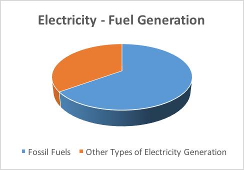 renewableElec.png