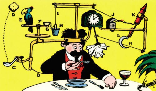 An illustration from cartoonist Rube Goldberg — a very complicated way to do a simple thing like use a napkin