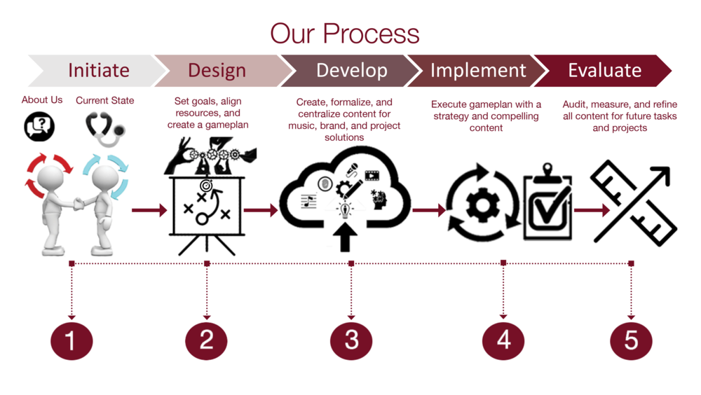 IMG Our Process.jpg