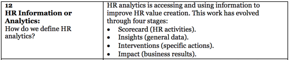 FIGURE 3    – Extract from 13 pivots required in the HR Business Partner 2.0 model - HR Analytics (Source: Dave Ulrich)