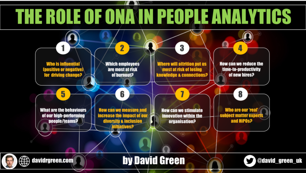 Role-ONA-People-Analytics_David-Green.png