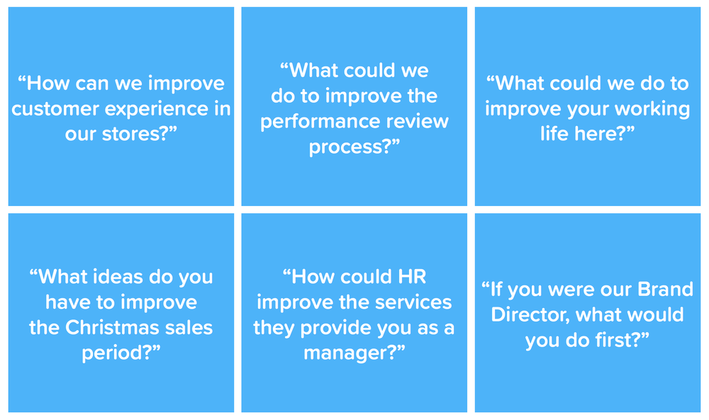 FIG 1: Examples of business questions that can be answered using employee text analysis (Source: Andrew Marritt, Organization View)