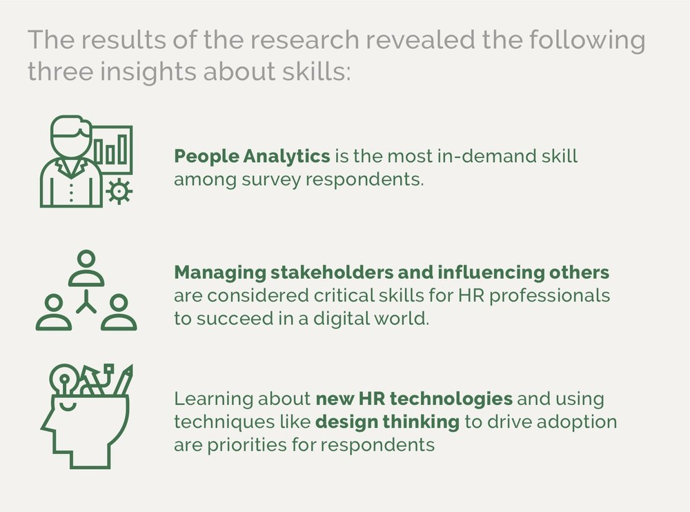 Figure Summary_HR Skills of the Future_March 2019.jpg