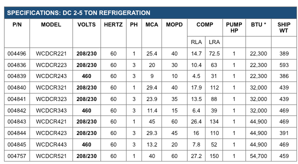 WC REFRIGERATION TS, DC 2-5 .png
