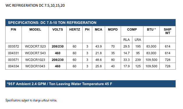 WC REFRIGERATION DC 7.5,10,15,20 2.png