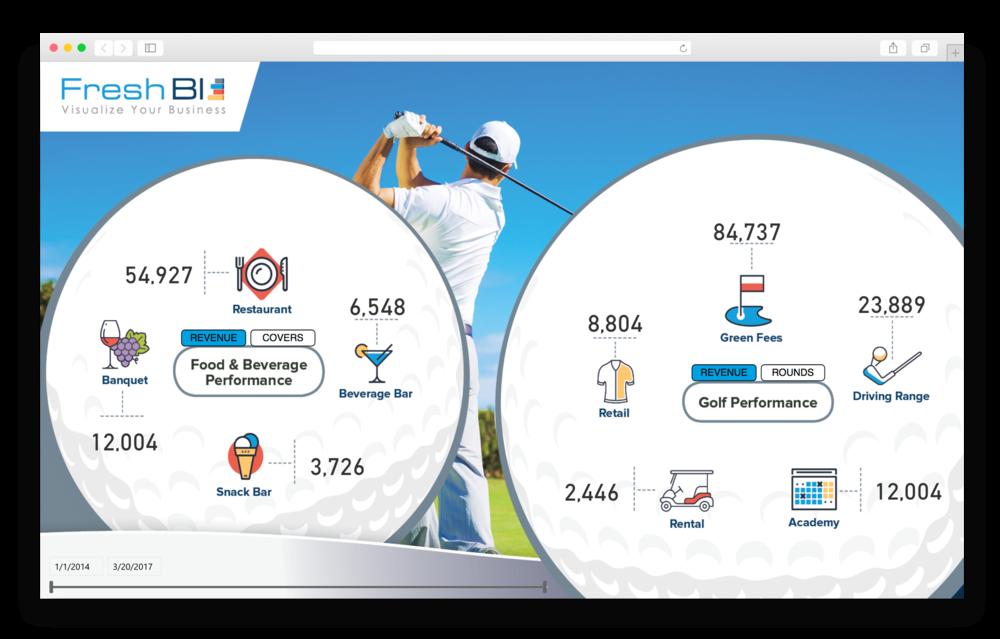 FreshBI - 18-01 Website - Showcase - Golf Club Pro.png