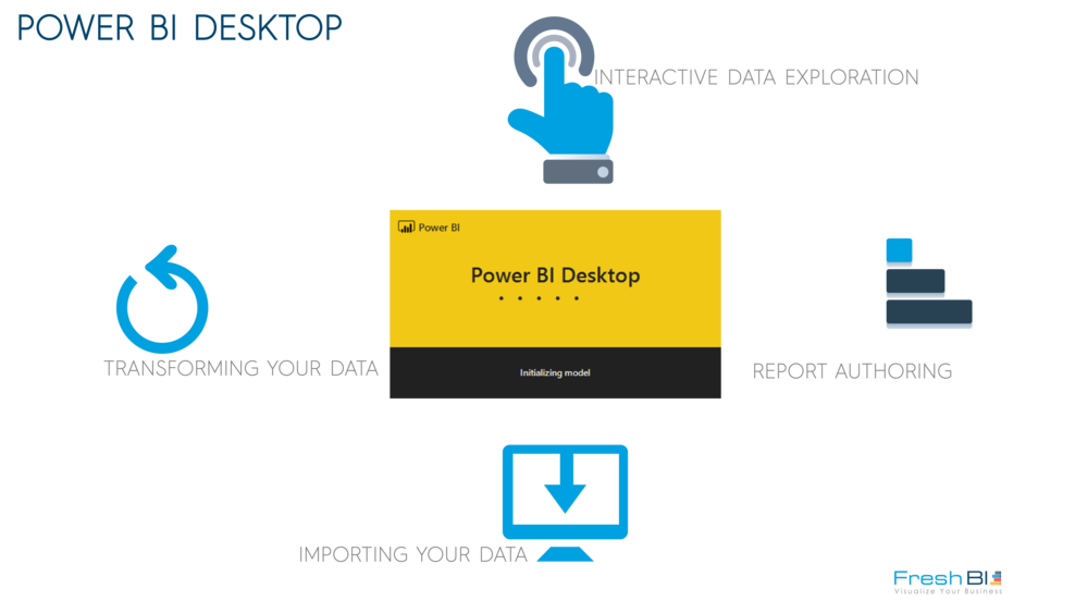 1) POWER BI DESKTOP  This page reveals the tools needed (as listed above) and a summary of the features of this solution template for twitter