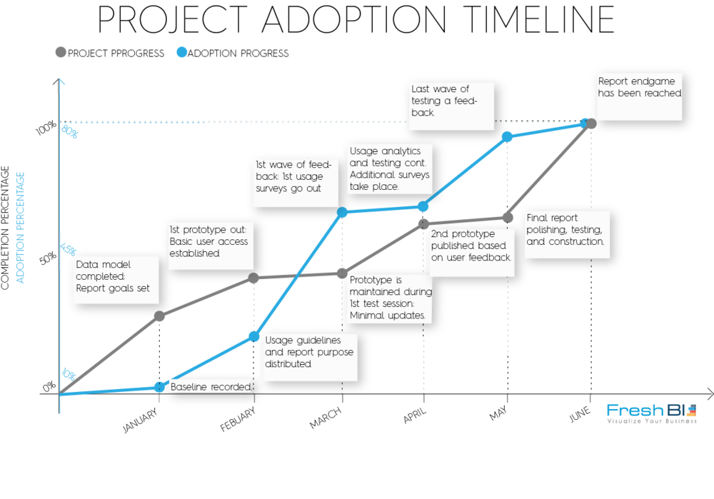 Timeline draft.png