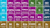 Latest Calligo Periodic Table