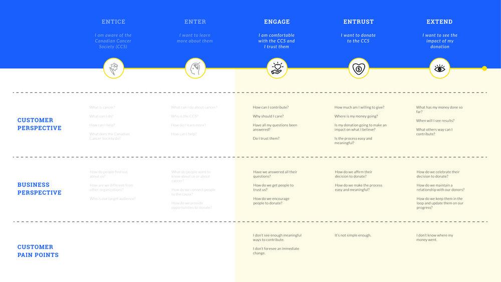 CCS Final Slides_journey framework- selected.jpg