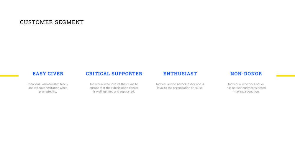 CCS Final Slides_customer segment.jpg