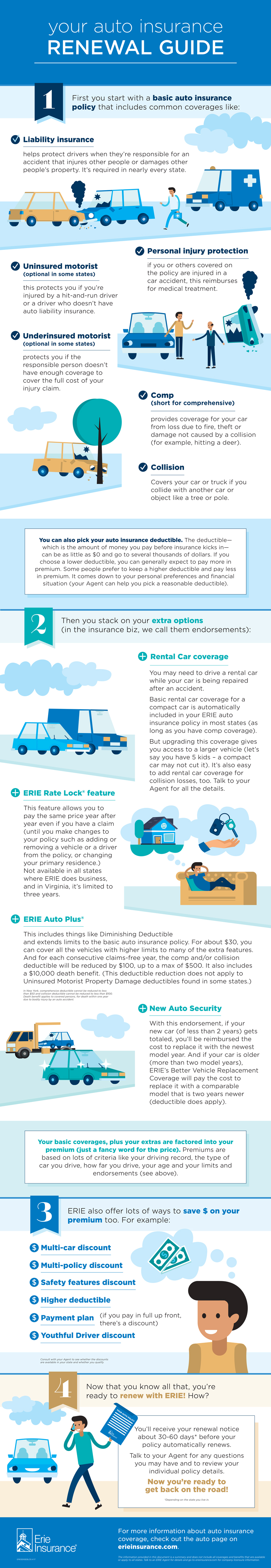 ErieSense_Blog_Auto_Renewal_Guide_Infographic_Final.jpg