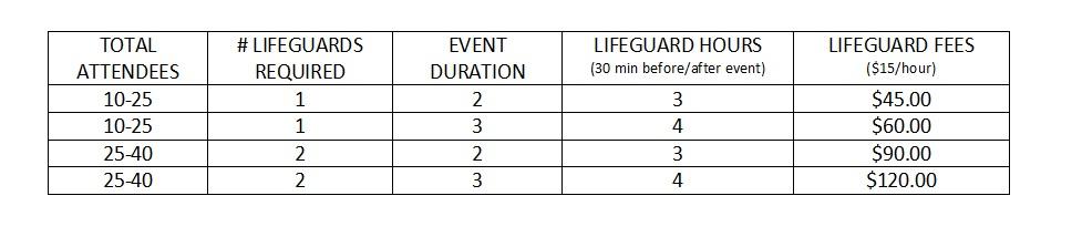 Lifeguard Rates.jpg