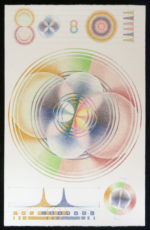 not ur 4 c suns: Entanglement