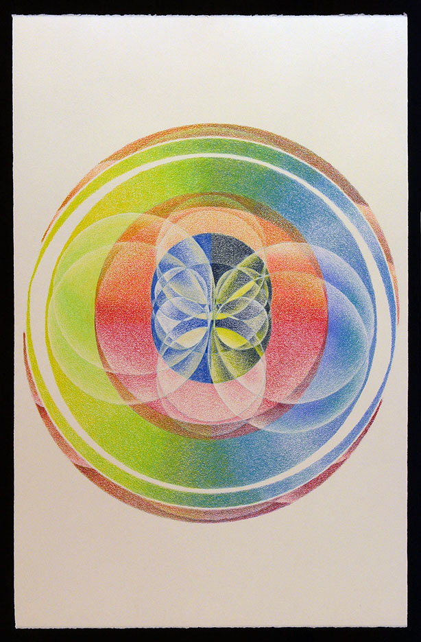not ur 4 c suns: Duality