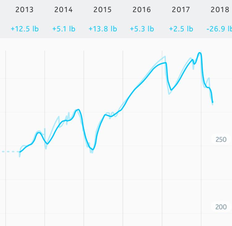 weight-chart.jpg