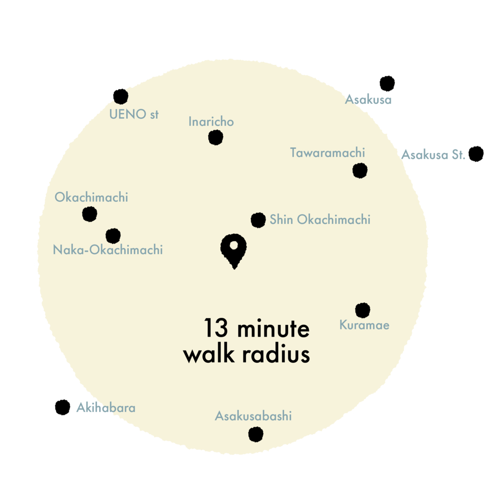 11 stations in walking distance 11駅が徒歩圏内