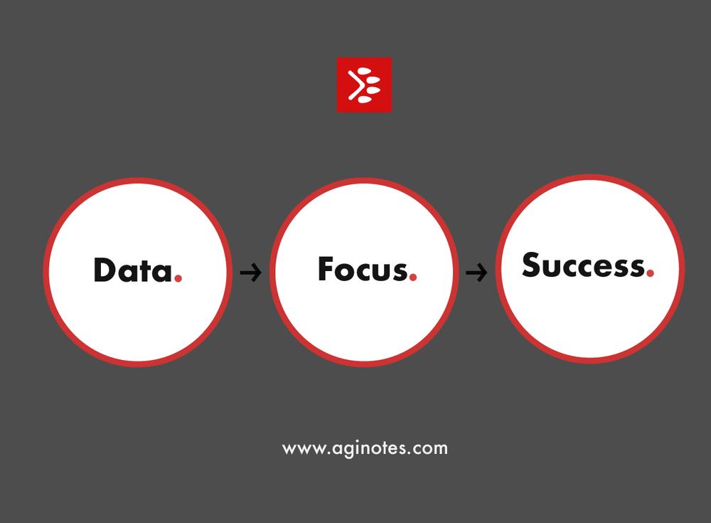 data-focus-success-AgiNotes.png