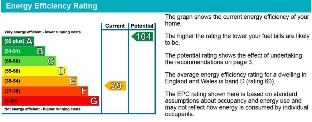 EPCGraph.png