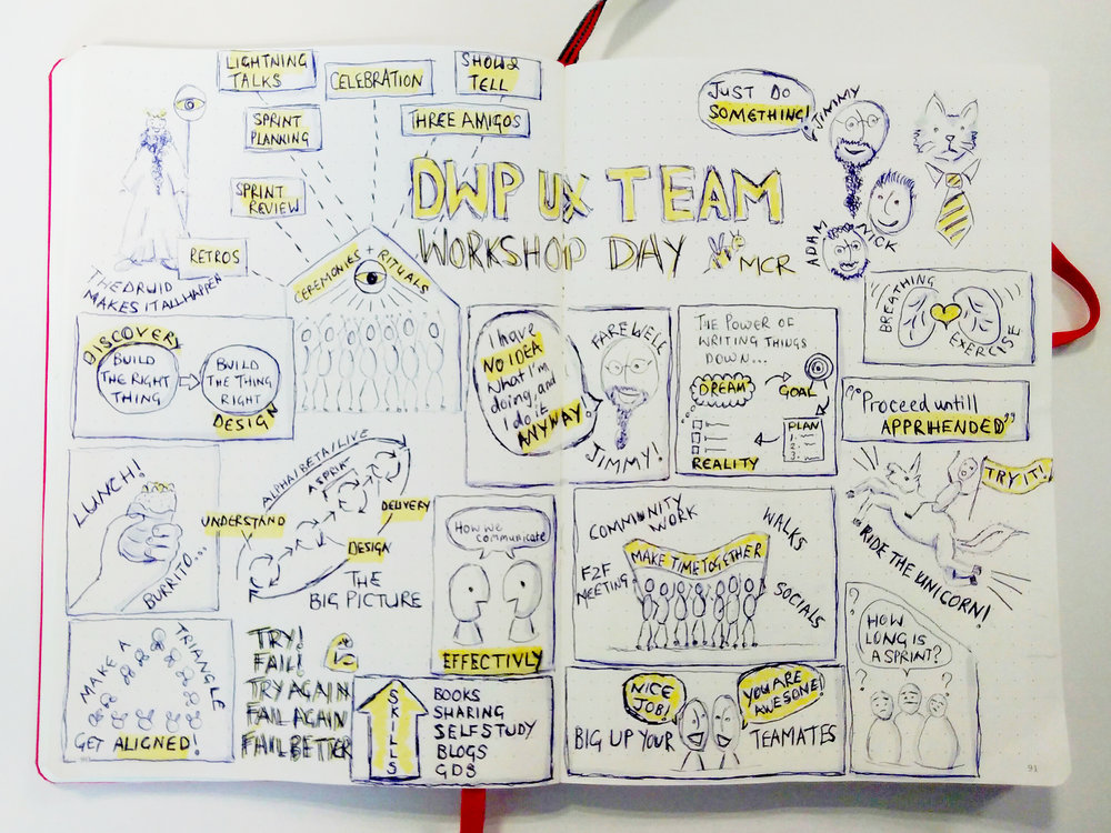Workshop sketchnote by Sophy Colbert,  Content Designer