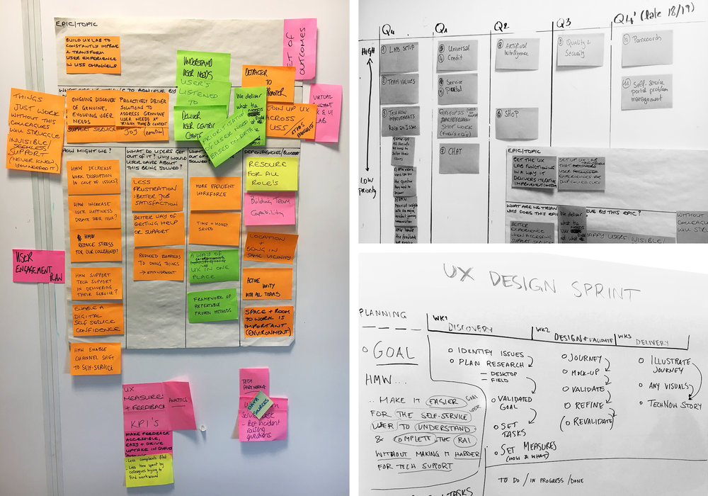We lead an exercise to create a roadmap of priorities and defined the team's design sprints