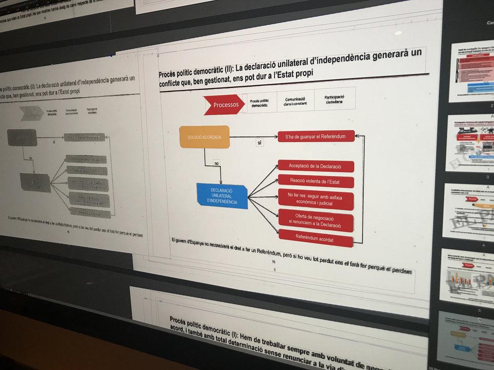 Aquesta imatge mostra el precís procés de reproducció del document #ENFOCATS.