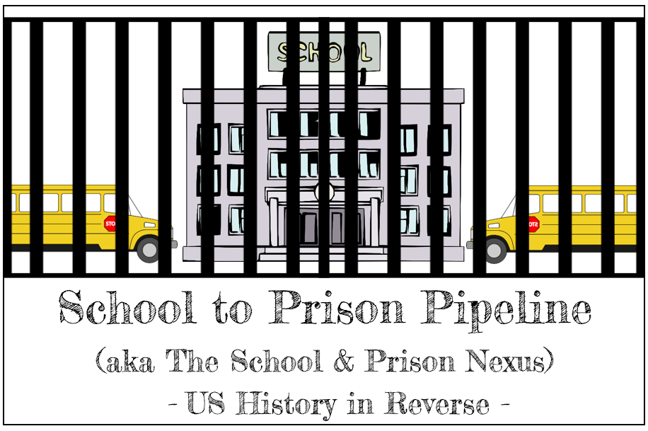 Overview : This unit begins by describing what the school-to-prison pipeline is and each subsequent lesson uncovers a new historical step that leads to the pipeline.